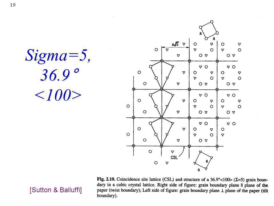 Sigma=5, 36.9° <100> [Sutton & Balluffi]